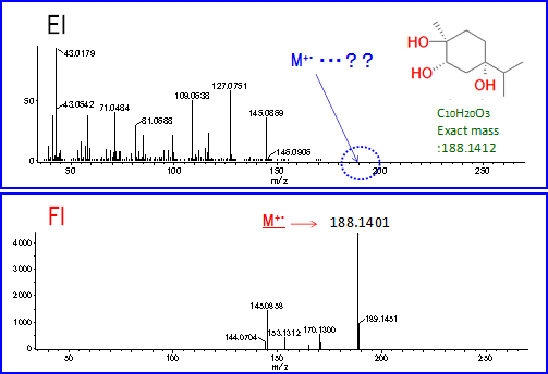 Fig. 4 EI and FI mass spectra of a triol compounds