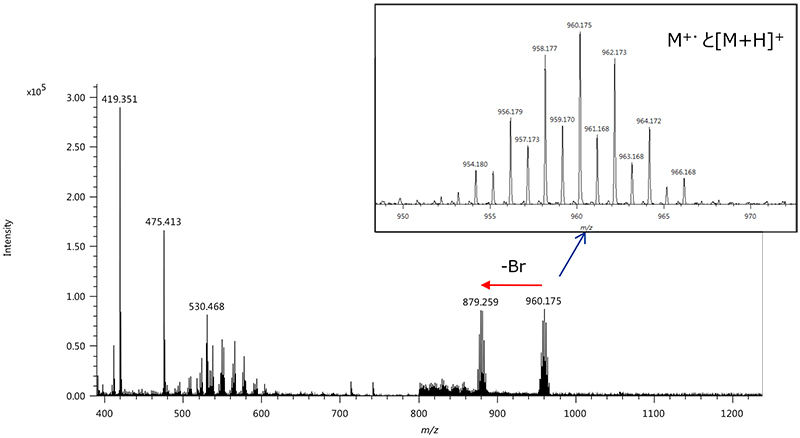 Mass spectrum of decabromodiphenyl ether