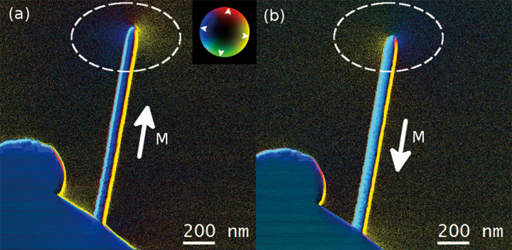 Fig. 6 (a) & (b) DPC colour maps showing magnetic fields emanating from the tip region (indicated by dashed ellipses) of 50 nm diameter EBID Fe-nanopillars.