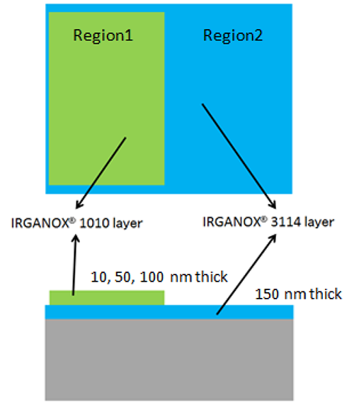 Diagram of double-layer thin film