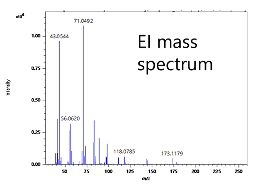 EI and FI mass spectra and accurate mass measurement results for the unknown component (R.T. 4.55 min) in the sample B.