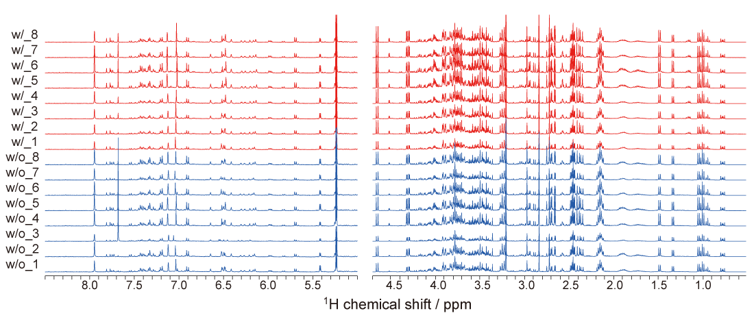 1H chemical shift/ppm