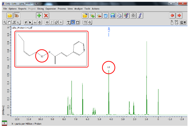 Triplet at 4.20 ppm is assigned to methylene protons H12 of CAHE.