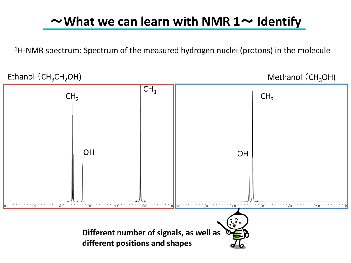 Issue 1 Welcome Quick Introduction To Quantitative Nmr Qnmr