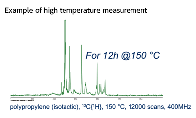 Measurements at high temperatures up to 150 °C and the high sensitivity of SuperCOOL probe show outstanding results for polymer samples, etc.