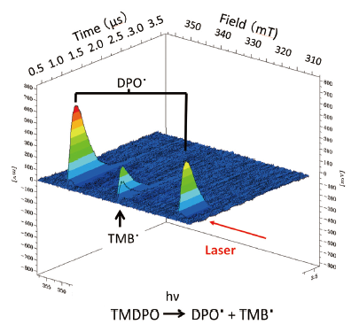 Time-resolved ESR spectrum of TMDPO