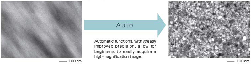 Improvement of automation function